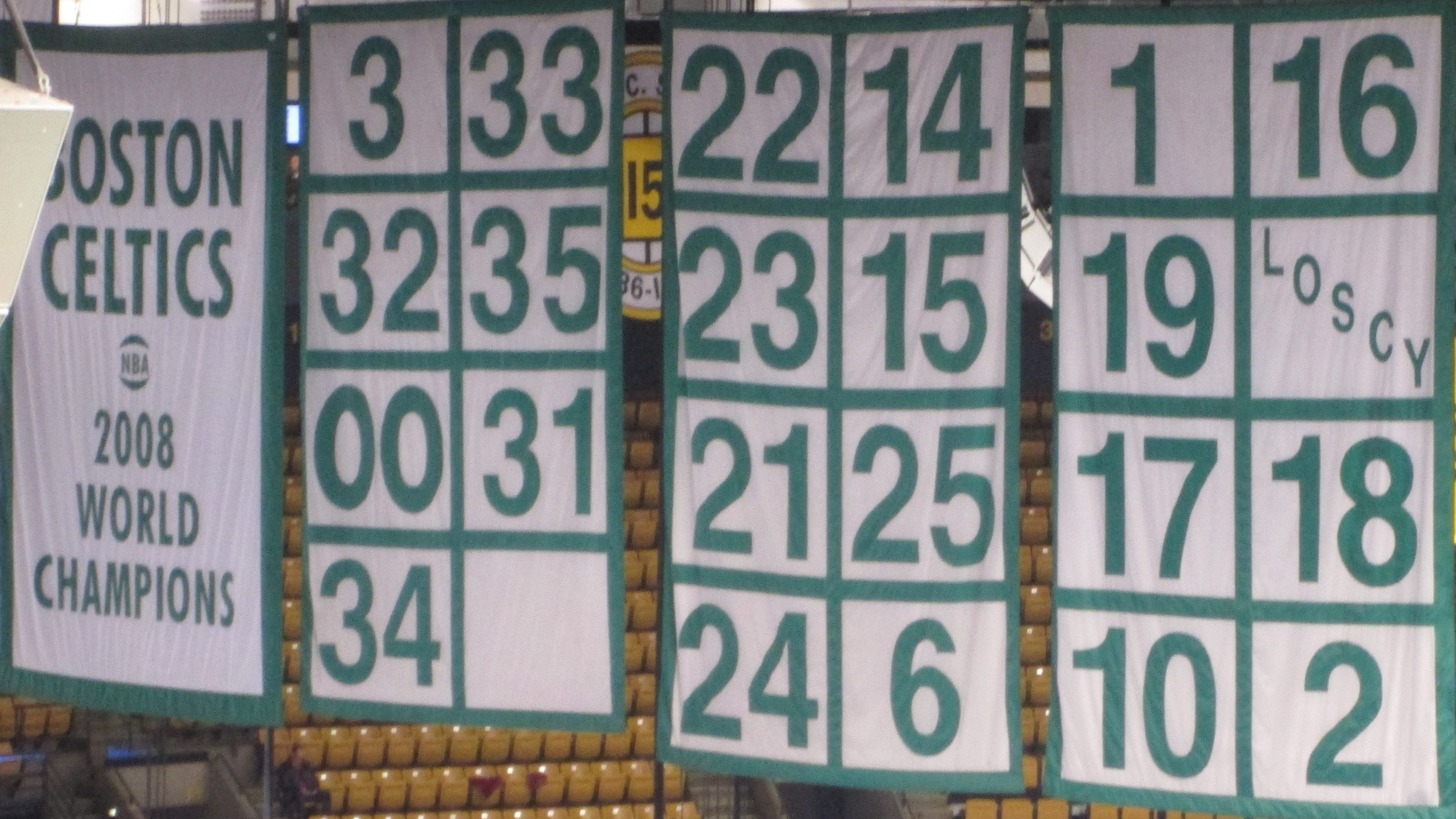 74d041108d5a Retired Number Banners Hang at TD Garden