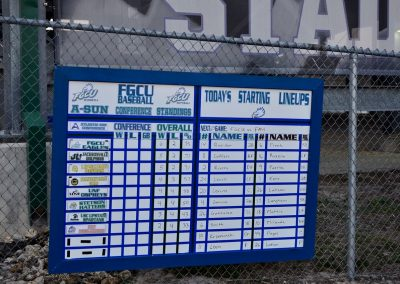 Starting Lineups and Standings Posted at an FGCU Ballgame